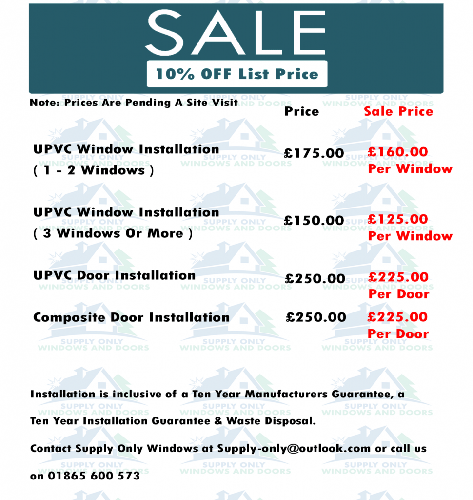 Window Installation cost